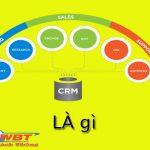CRM là gì? Những ví dụ về lợi ích khi áp dụng CRM là gì