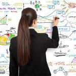 Các bước thiết kế website của một đơn vị chuyên nghiệp